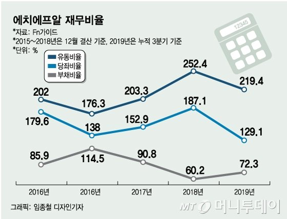 1만8800원→3만9000원…꽃길 걷는 '5G 장비주'