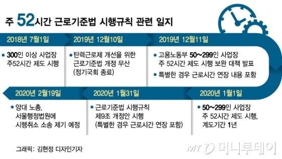 그래픽=김현정 디자인기자
