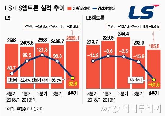 """부실 털어낸 LS엠트론…구자은 회장 승부수로 """"기필코 실적반등"""""""