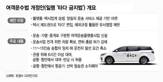 """타다 '무죄'… """"타다 금지법 '자동폐기' 수순 유력"""""""