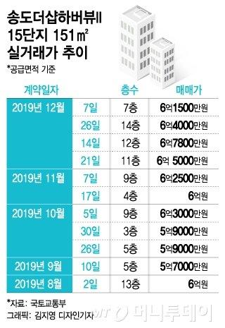 유진·김남주부터 현영까지… 연예계 맹모들의 집성촌
