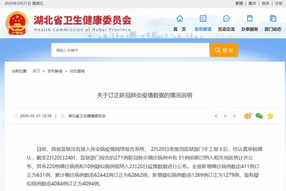 코로나19 통계 혼선 中… 후베이성 교도소 확진자 추가