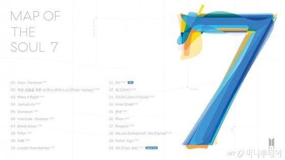 방탄소년단 MAP OF THE SOUL:7 트랙리스트 /사진제공=빅히트엔터테인먼트