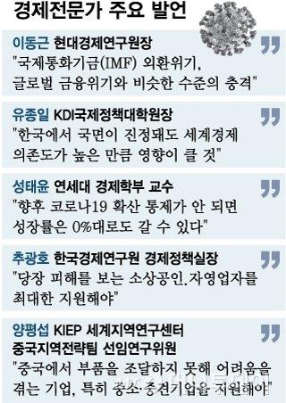 """""""한국 못갑니다"""" 코로나에 바이어 미팅 줄퇴짜…수출도 무너진다"""