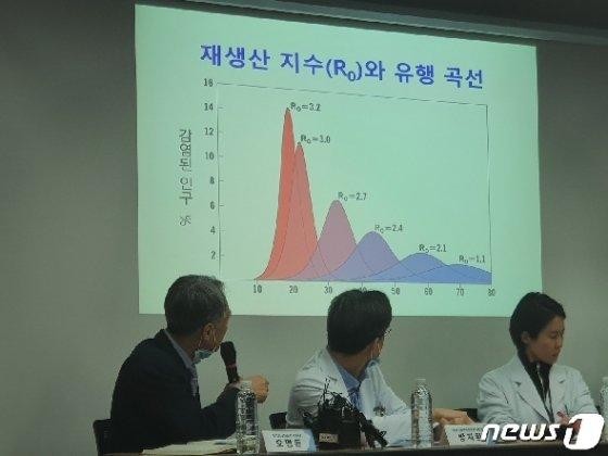 국립중앙의료원 기자회견에서 PPT자료로 설명 중인 감염병 재생산지수(R0) © 뉴스1 서혜림 기자