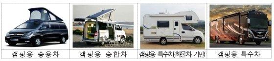 다양한 차종을 활용한 캠핑카 튜닝 사례. /자료=국토교통부