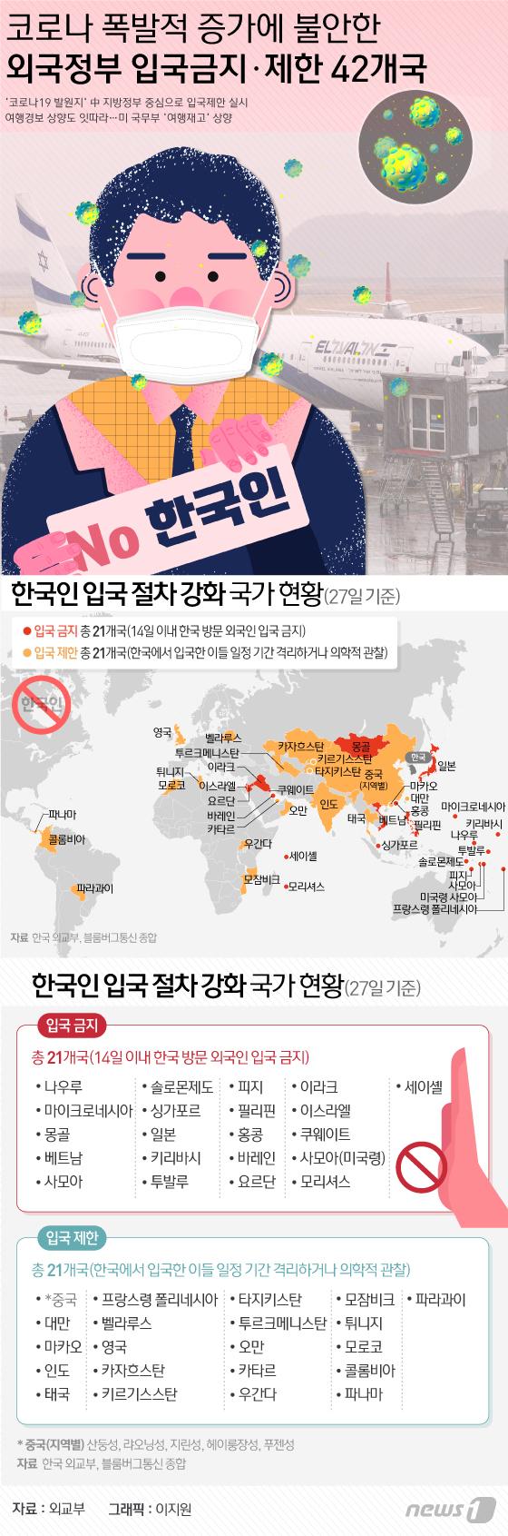 [사진] [그래픽뉴스] 코로나 폭발적 증가에 불안한 외국정부