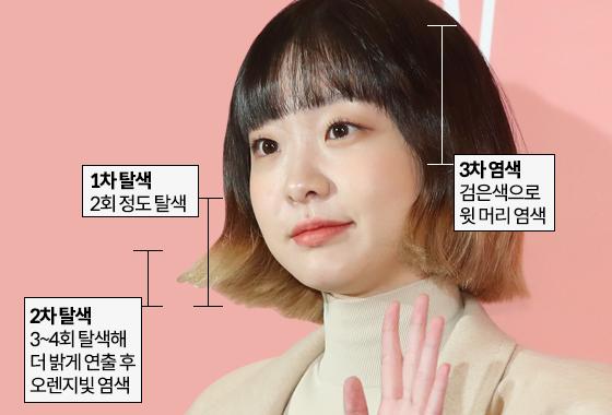 배우 김다미/사진=뉴스1