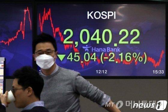 (서울=뉴스1) 이광호 기자 = 코스피가 외국인과 기관의 매도세에 하락 마감했다.  6일 오후 서울 중구 명동 하나은행 딜링룸 전광판에 코스피 지수가 전일대비 45.04포인트(2.16%) 내린 2040.22을 나타내고 있다.2020.3.6/뉴스1