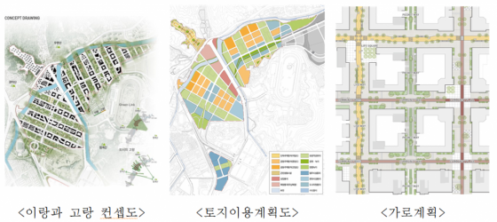 과천 과천지구 최우수 설계안 컨셉도, 토지이용계획도, 가로계획. /자료=LH