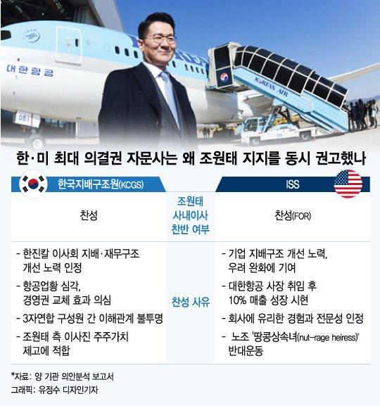 조원태 힘실어준 韓·美 자문사…차분한 '한진'vs묵묵부답 '3자연합'