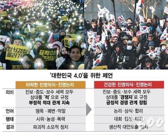 """""""맹견처럼 물어뜯는 '타락한 진영의식', 국가와 국민은 없다"""""""