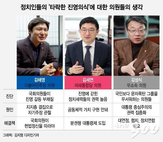 타락한 진영싸움 기댄 '기생정치', 민생까지 갉아먹는다