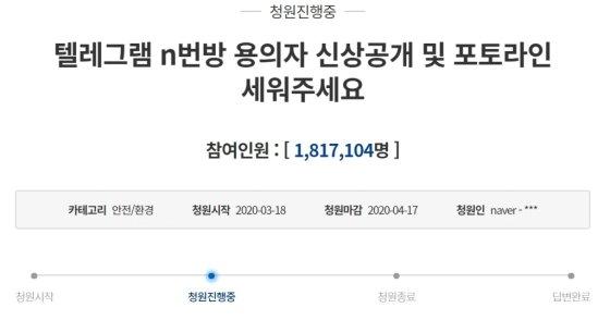 22일 오후 2시 40분 기준 '텔레그램 n번방 용의자 신상공개 및 포토라인을 세우라'는 청원 동의자가 180만명을 넘어섰다. /사진=청와대 국민청원 게시판