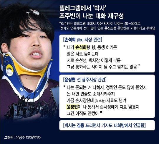 """[단독]조주빈, 텔레그램서 """"손석희와 형·동생 사이…정치인 돈 많이 뜯어"""" 주장"""