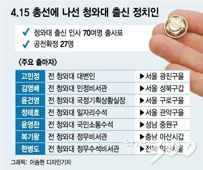 """靑 간판 달고 """"정부 수호""""…너도나도 금배지 레이스"""