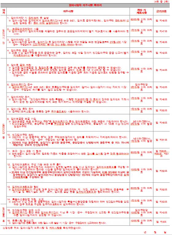 임대주택사업자 등록신청서에 새로 포함된 의무사항 확인서. /자료=국토교통부