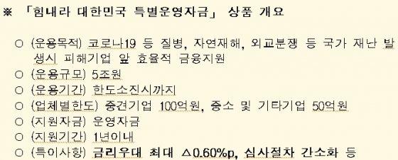 KDB산업은행이 출시한 5조원 규모 '힘내라 대한민국 특별운영자금' 상품 개요 /사진=KDB산업은행