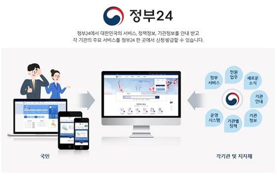 정부 서비스 포털'정부 24'이용화면/사진제공=신용회복위원회