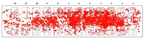 KTX산천 객실내 모든 좌석에서 3 μm 입자 동시 토출 때 침적 분포도/자료: 철도기술연구원
