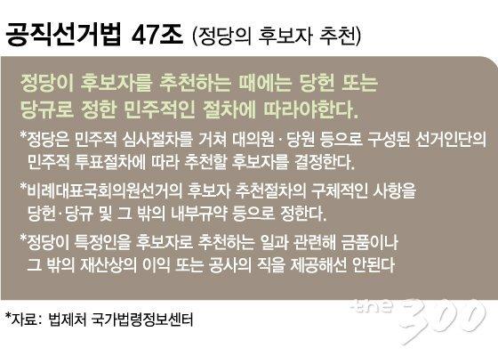 '타락한 진영' 낙하산 탄 전문가