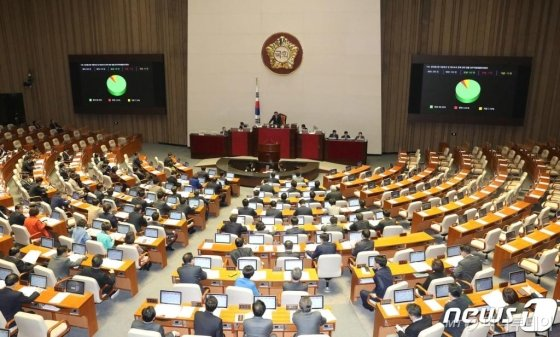 지난 1월 9일 서울 여의도 국회 본회의장에서 열린 제374회 국회(임시회) 제2차 본회의에서 정보통신망 이용촉진 및 정보보호 등에 관한 법률 일부개정법률안(대안)이 재적 295인, 재석 155인, 찬성 137인, 반대 7인, 기권 11인으로 가결됐다./사진제공=뉴스1