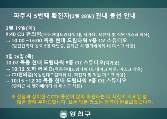 양천구청, 파주·관악구 확진자 동선공개…목동현대드림타워 등