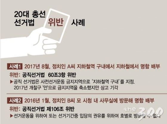 """""""움직이지마""""…'정치적 거리두기' 하는 선거법"""
