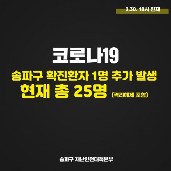 송파구 가락1동 거주 10대 코로나19 확진… 미국 방문