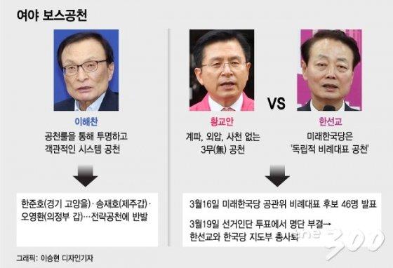 """""""빽만 있으면 총선 공천"""" 대한민국 선거법 요지경"""