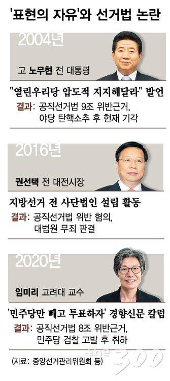 """공식선거운동 시작…""""대통령이 여당지지를 호소한다면?"""""""