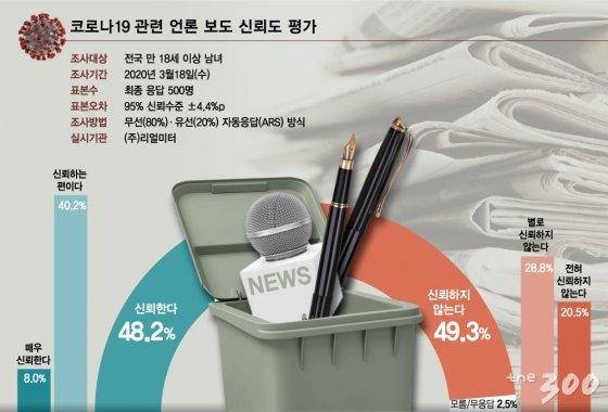 '기레기'의 탄생…언론이 둘로 쪼갠 여론