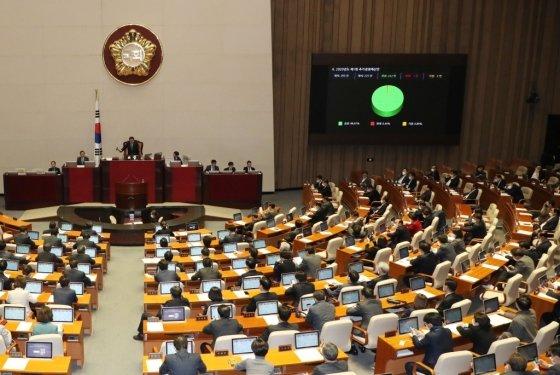17일 서울 여의도 국회에서 열린 본회의에서 2020년도 제1회 추가경정예산안이 통과되고 있다./사진=뉴시스