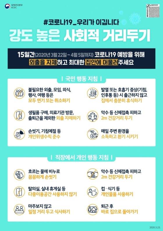 """느슨해진 사회적 거리두기…""""수도권 3차 대유행 가능성 있다"""""""