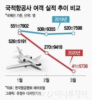 투자·생산·판매 '삼중고'…'코로나 대못' 박힌 기업들 플랜B 가동