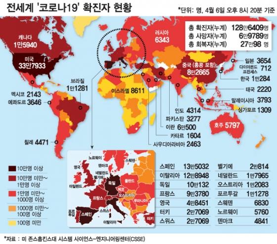 전세계 코로나 확진 128만명…일본 급증세