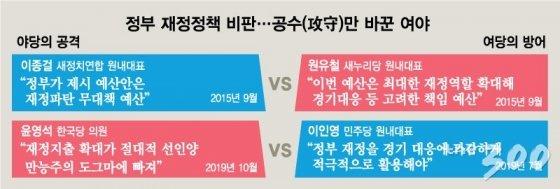 """""""연봉 9000만원""""에 고성·몸싸움…'타락한 진영'에 갇힌 노동계"""