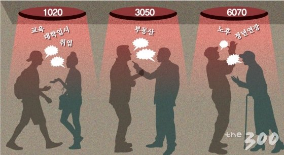 """""""부자는 놔두고 왜 나를""""…부동산 정책에 멱살잡는 3050"""