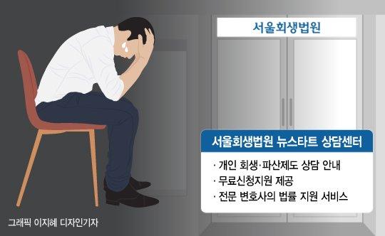 """""""개인회생 포기합니다"""" 50대 가장 김씨는 결국 파산했다"""