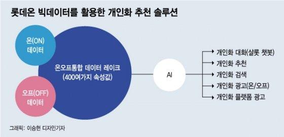 /이승현 디자인 기자