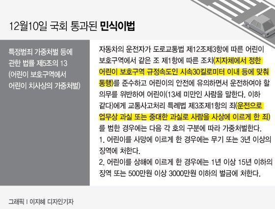 """""""시속23㎞에 감방 2년?"""" 민식이 판결 본 변호사들 """"심하다"""""""