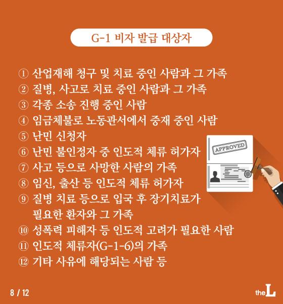 [카드뉴스] 불길 속 이웃 구한 알리, 한국에 살 수 있을까?
