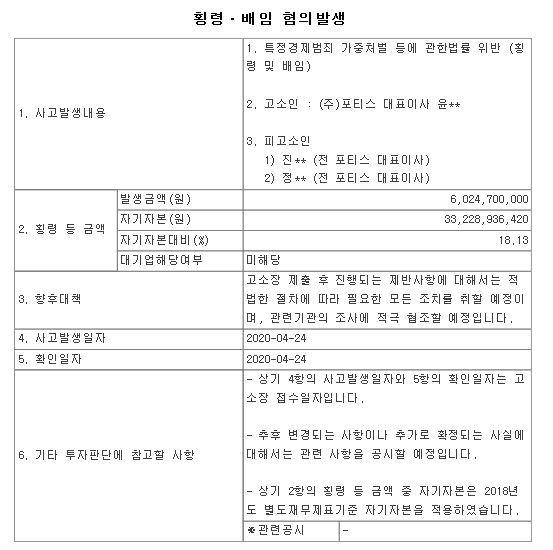 김희애 남편 이찬진 '40억원대 횡령' 혐의 피소, 무슨 일?