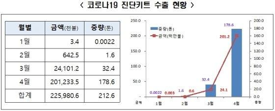 자료:기획재정부