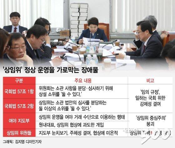 21대 국회, '상임위 중심주의' 회복하라