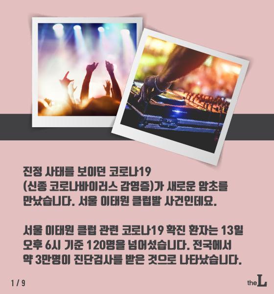 [카드뉴스] 성소수자 아우팅은 명예훼손