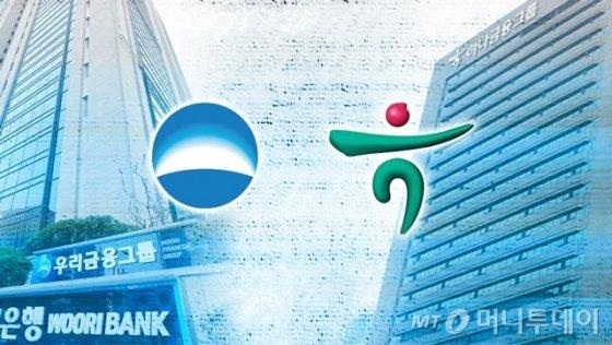 하나·우리은행, 168억·197억 'DLF과태료' 이의제기