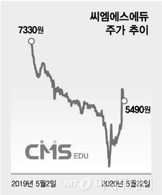 """""""AR·VR로 온라인 토론수업 실현… 교육 지역격차도 깰 것"""""""
