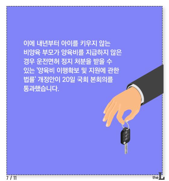[카드뉴스] 양육비 안주면 운전도 안돼!