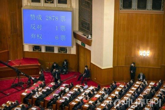 [홍콩=AP/뉴시스] 28일 중국 베이징 인민대회당에서 13기 전국인민대표대회(전인대) 3차 전체회의 폐막식이 열리는 가운데 홍콩보안법 표결 결과가 현광판에 표시되고 있다. 홍콩보안법은 찬성 2878표 반대 1표, 기권 6표로 통과됐다. 2020.05.28